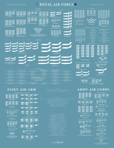 UK military aircraft Feb 2016